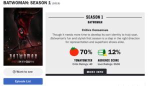 "Rotten Tomatoes' critics and audience score for ""Batwoman."""